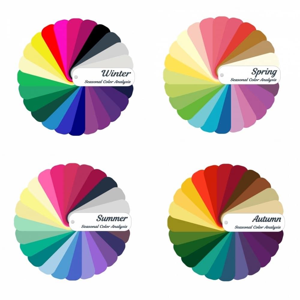 Armocromia: Il test dei colori delle stagioni