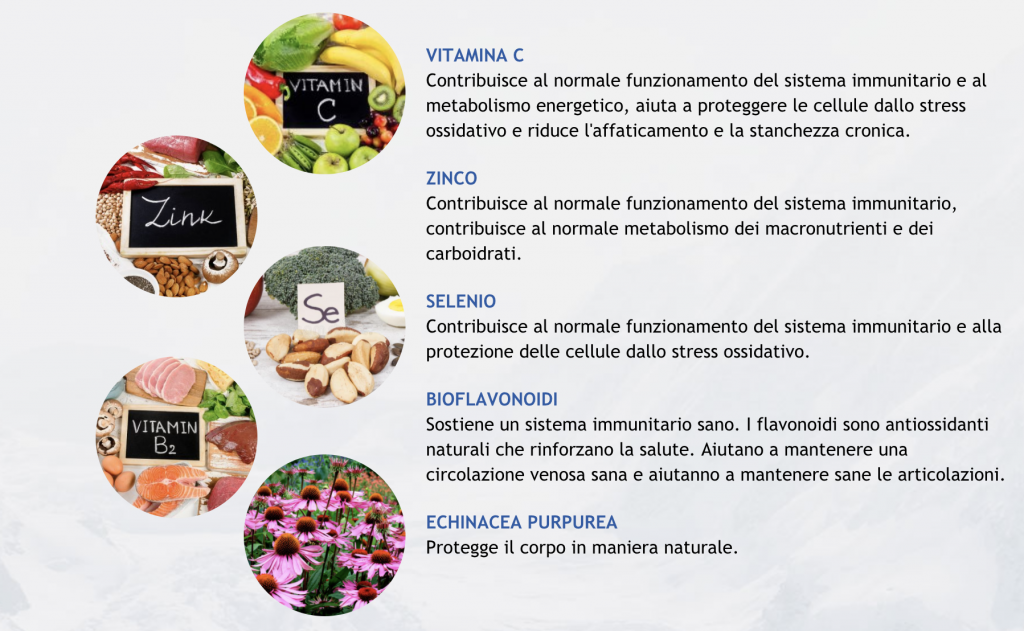 Ingredienti Immuno+ Complex